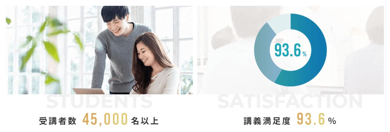 株式会社キカガク:AI人材育成長期コース